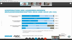 Blick in einen Online-Workshop der Evaluation
